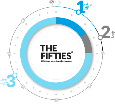 The Fifties | Notre offre